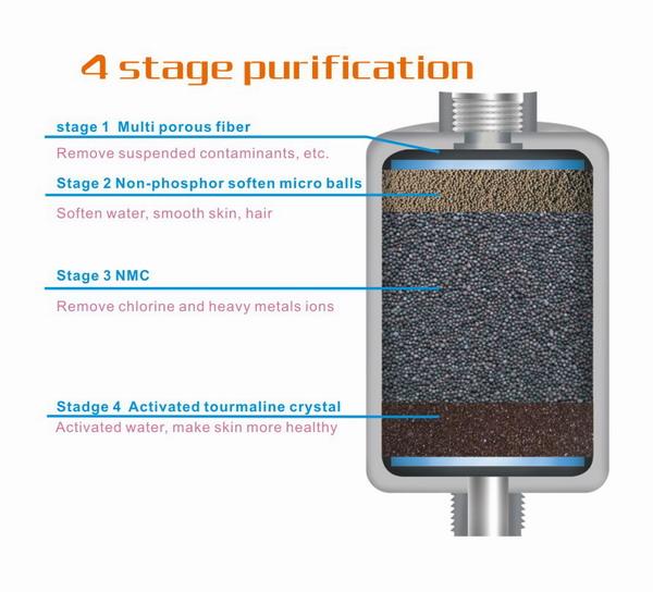 shower filter for hair best shower filter for hair loss2 dsiker ultraluxury 3 settings shower. Black Bedroom Furniture Sets. Home Design Ideas